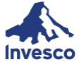 Invesco - Monthly Market Report for July 2019
